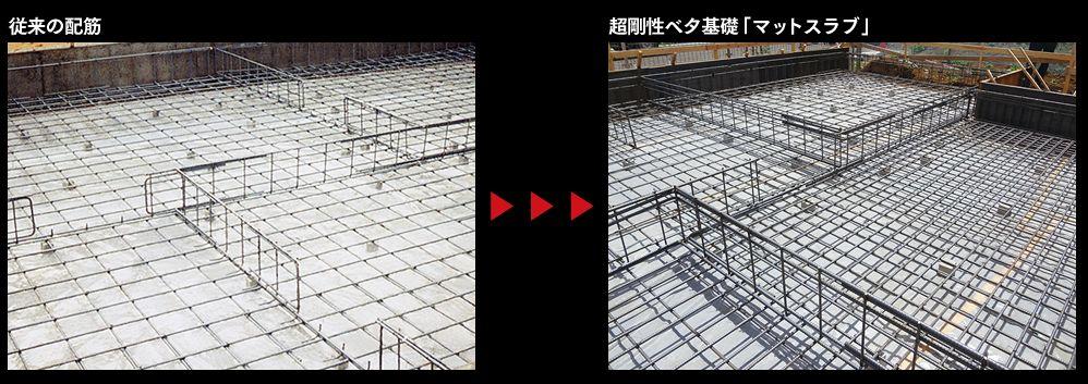 三井ホーム 基礎 マットスラブ