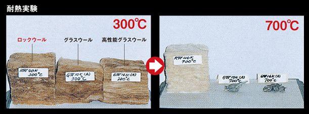 三井ホーム 断熱性能