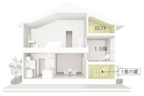 ミサワホーム 蔵の立面図④