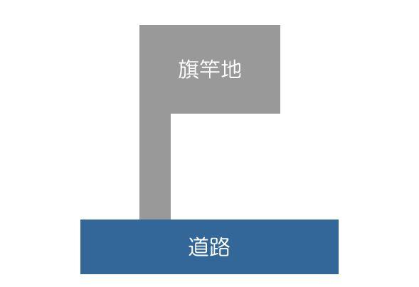 旗竿地の画像