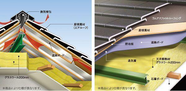 サンヨーホームズ 屋根遮熱断熱システム