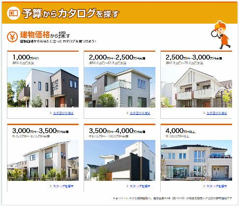 【無料】予算別ハウスメーカーカタログを貰おう!