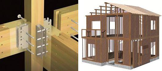 ヤマト住建 金物工法とパネル工法