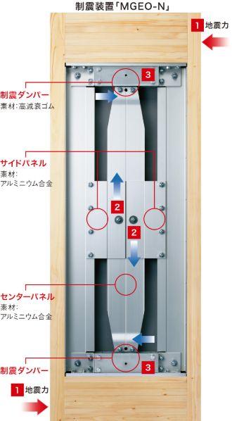 制震システム エムジオ