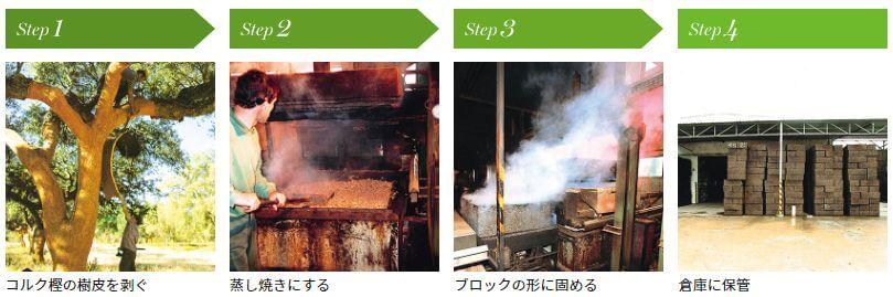 無添加住宅 断熱材 炭化コルク