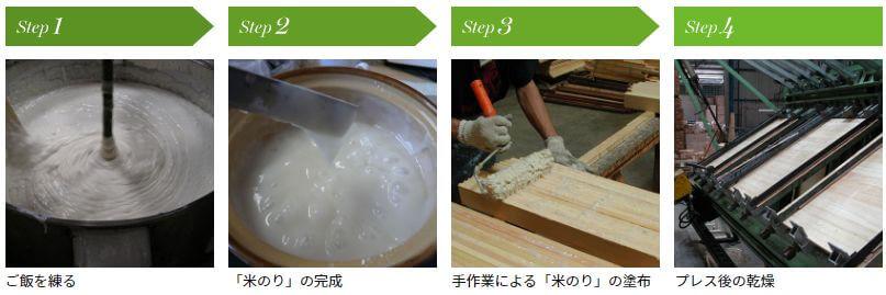 無添加住宅 米のり製造過程